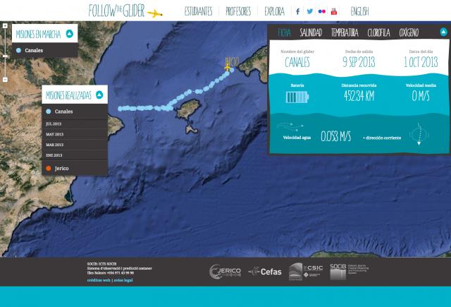 mapa de la web follow the glider